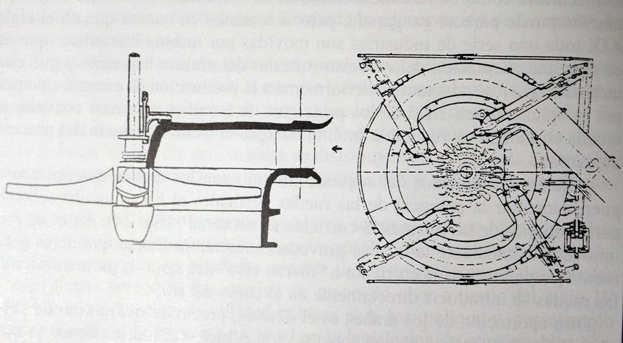 Las turbinas fueron la evolución natural de los molinos de regolfo como explica el texto