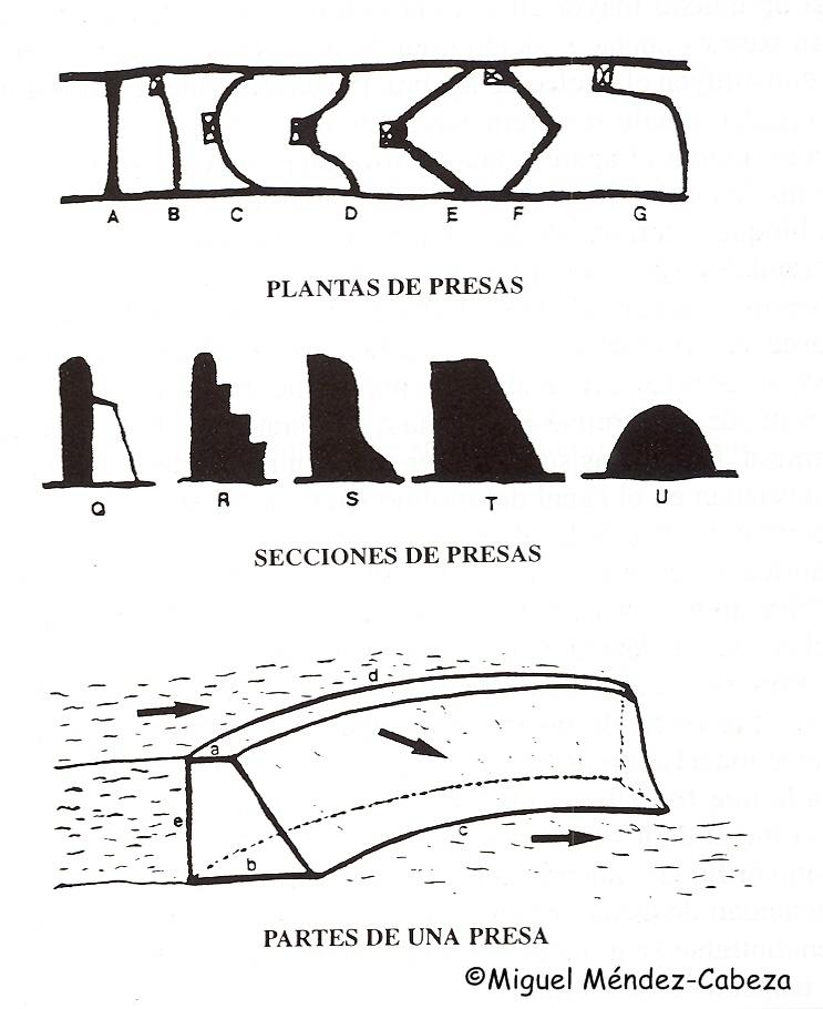 Plantas, sección y partes de una presa molinera según se explica en el texto