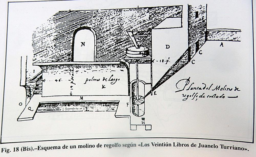 Esquema de un molino de regolfo en los 21 Libros de uanelo urriano