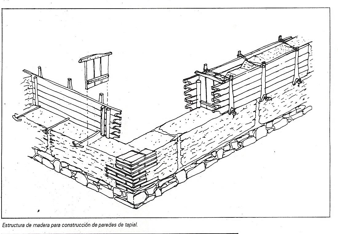 Estructura de madera para dar forma a los muros de tapial